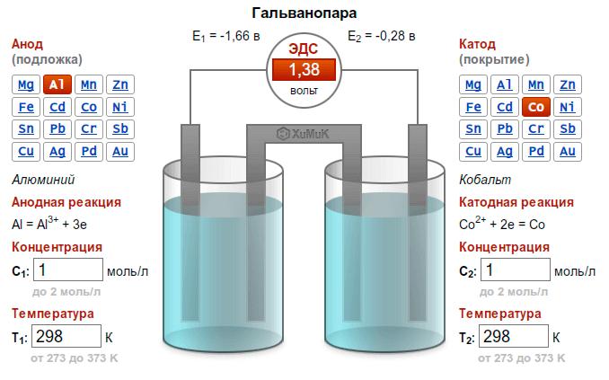 Схема строения электрической лампочки.